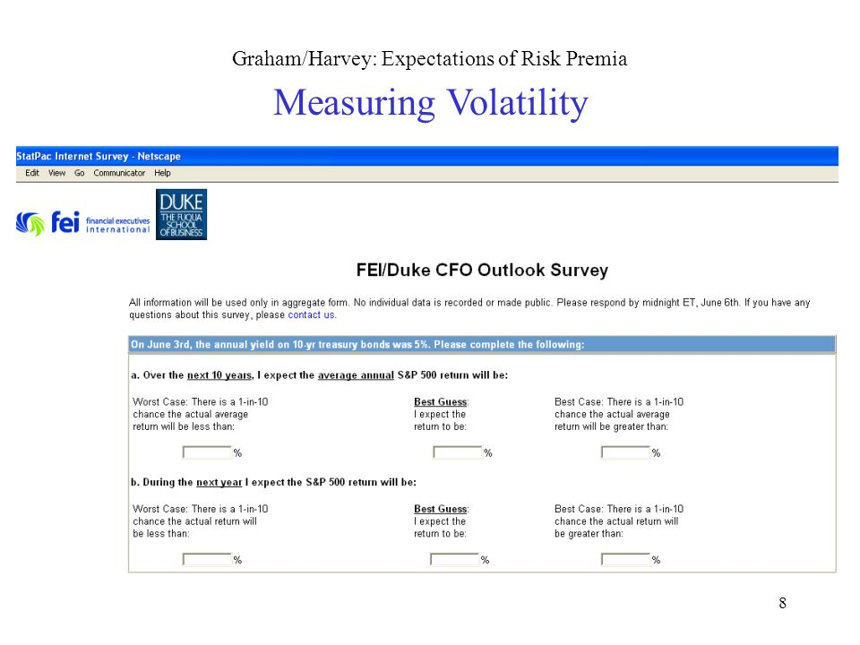 8 Graham/Harvey: Expectations of Risk Premia Measuring Volatility