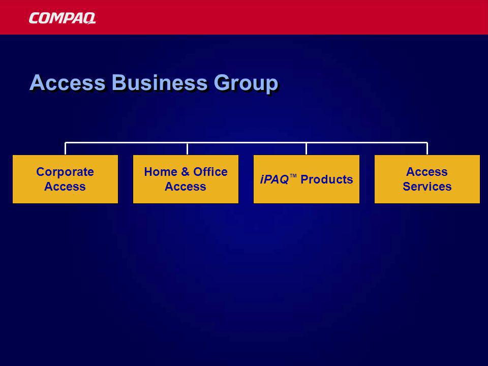 Access Business Group Corporate Access Home & Office Access iPAQ ™ Products Access Services