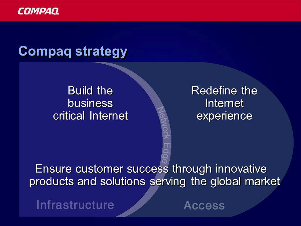 Compaq strategy Build the business critical Internet Redefine the Internet experience Ensure customer success through innovative products and solutions serving the global market