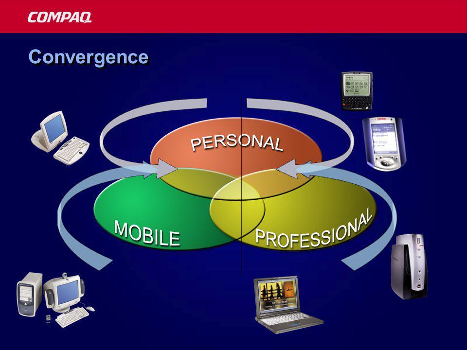 ConvergenceConvergence