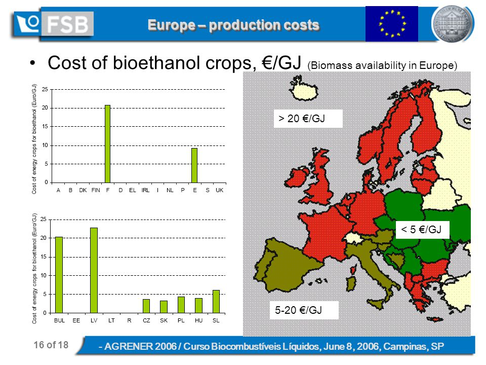 16 of 18 - AGRENER 2006 / Curso Biocombustíveis Líquidos, June 8, 2006, Campinas, SP Europe – production costs Cost of bioethanol crops, €/GJ (Biomass availability in Europe) > 20 €/GJ 5-20 €/GJ < 5 €/GJ