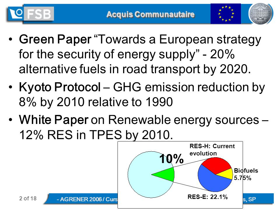 2 of 18 - AGRENER 2006 / Curso Biocombustíveis Líquidos, June 8, 2006, Campinas, SP Acquis Communautaire Green Paper Towards a European strategy for the security of energy supply - 20% alternative fuels in road transport by 2020.