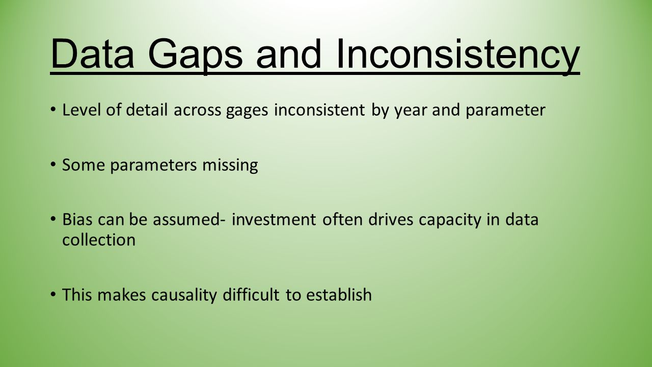Data Gaps and Inconsistency Level of detail across gages inconsistent by year and parameter Some parameters missing Bias can be assumed- investment often drives capacity in data collection This makes causality difficult to establish