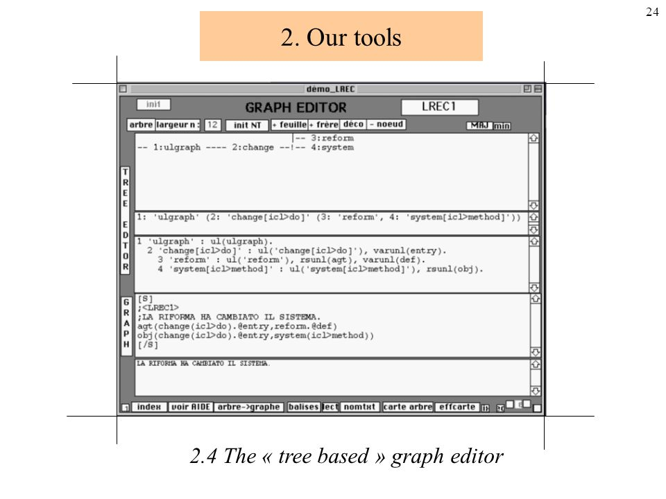23 2. Our tools 2.4 The « tree based » graph editor