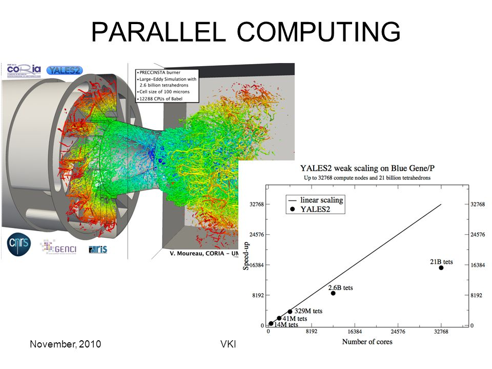 November, 2010VKI Lecture10 PARALLEL COMPUTING