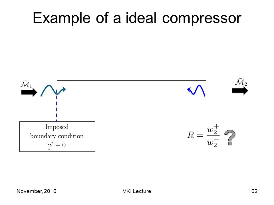Example of a ideal compressor Imposed boundary condition p' = 0 November, 2010102VKI Lecture