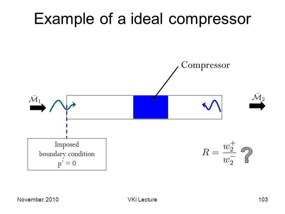 Example of a ideal compressor Compressor Imposed boundary condition p' = 0 November, 2010103VKI Lecture