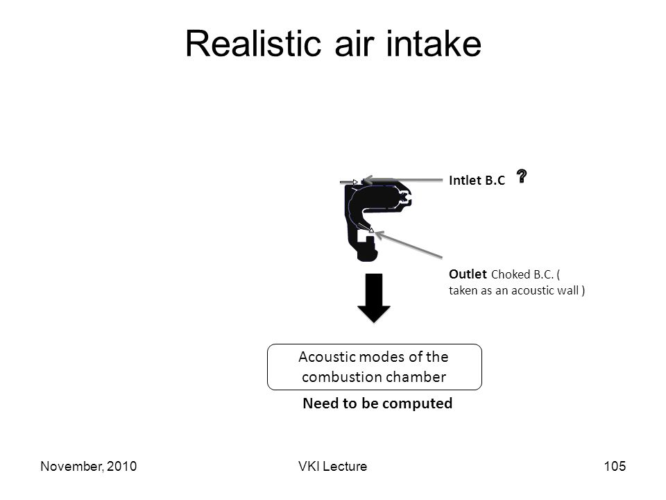 Realistic air intake November, 2010105VKI Lecture Acoustic modes of the combustion chamber Need to be computed Outlet Choked B.C.