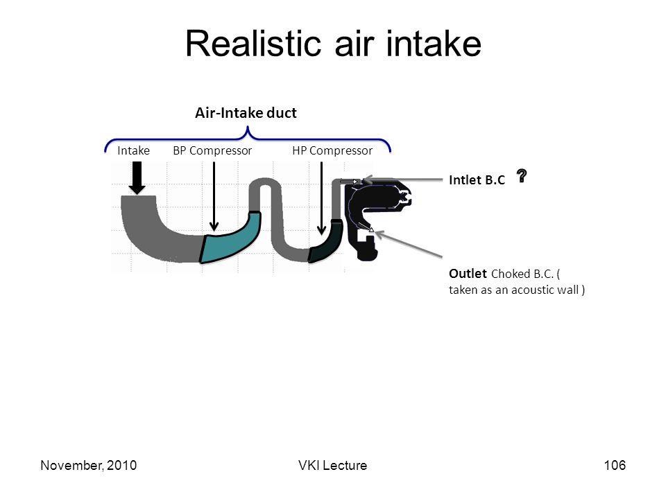 Realistic air intake November, 2010106VKI Lecture BP CompressorHP CompressorIntake Air-Intake duct Outlet Choked B.C.