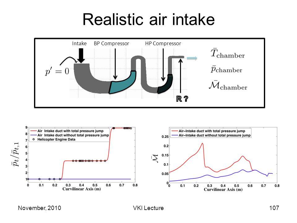Realistic air intake November, 2010107VKI Lecture BP CompressorHP CompressorIntake