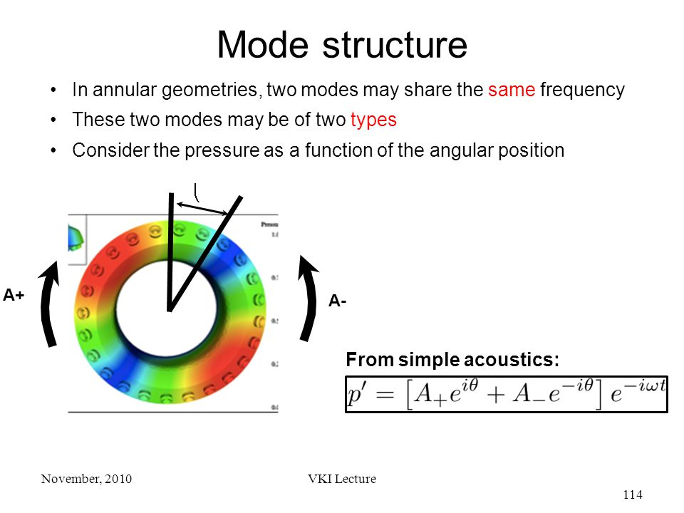 VKI Lecture 114 November, 2010 In annular geometries, two modes may share the same frequency These two modes may be of two types Consider the pressure as a function of the angular position Mode structure  A+ A- From simple acoustics: