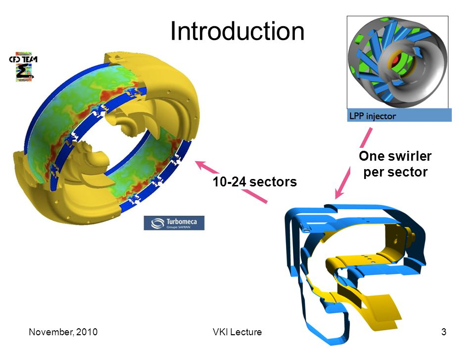 November, 2010VKI Lecture34 Sub-grid scale contributions Sub-grid scale stress tensor to be modeled Sub-grid scale mass flux to be modeled Sub-grid scale heat flux to be modeled