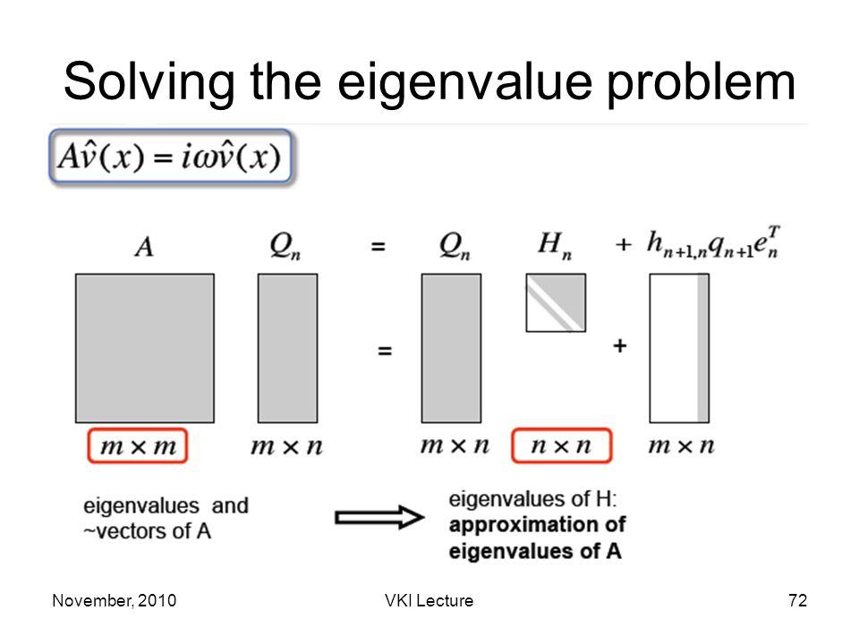 November, 2010VKI Lecture72 Solving the eigenvalue problem