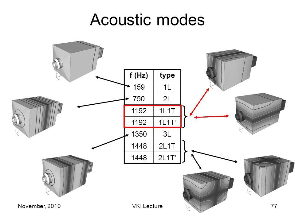 November, 2010VKI Lecture77 Acoustic modes f (Hz)type 1591L 7502L 11921L1T 11921L1T' 13503L 14482L1T 14482L1T'
