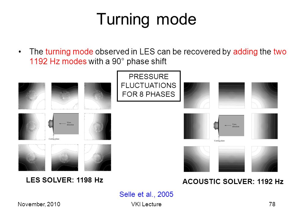 November, 2010VKI Lecture78 Turning mode The turning mode observed in LES can be recovered by adding the two 1192 Hz modes with a 90° phase shift LES SOLVER: 1198 Hz ACOUSTIC SOLVER: 1192 Hz PRESSURE FLUCTUATIONS FOR 8 PHASES Selle et al., 2005