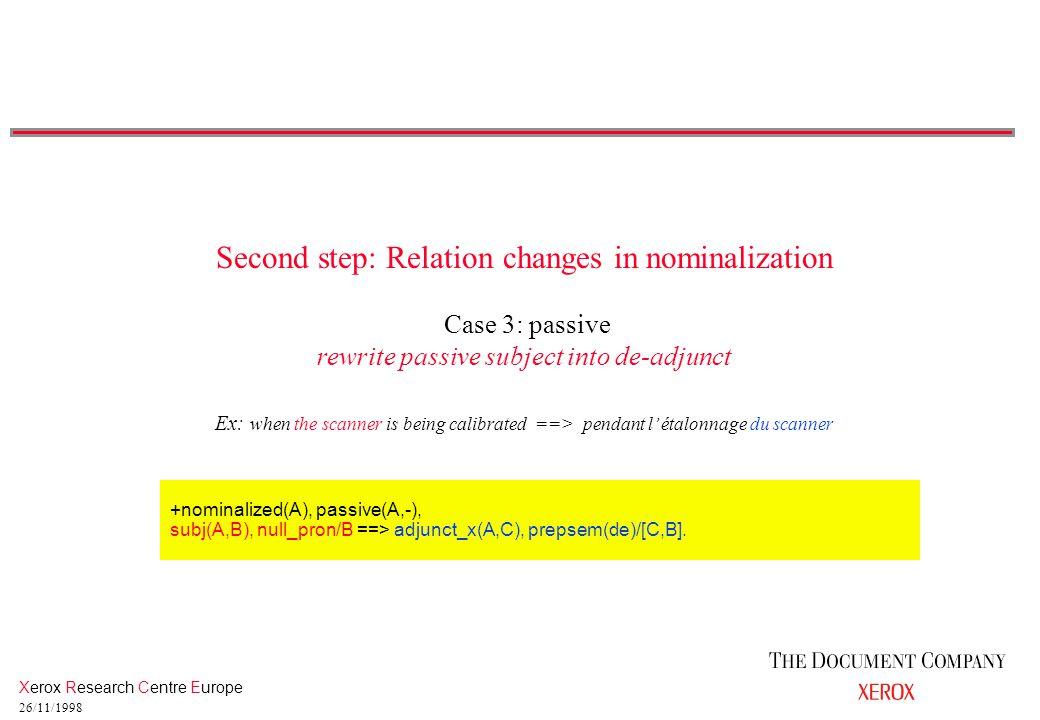 Xerox Research Centre Europe 26/11/1998 +nominalized(A), passive(A,-), subj(A,B), null_pron/B ==> adjunct_x(A,C), prepsem(de)/[C,B].