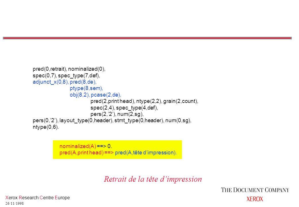 Xerox Research Centre Europe 26/11/1998 pred(0,retrait), nominalized(0), spec(0,7), spec_type(7,def), adjunct_x(0,8), pred(8,de), ptype(8,sem), obj(8,2), pcase(2,de), pred(2,print head), ntype(2,2), grain(2,count), spec(2,4), spec_type(4,def), pers(2,'2'), num(2,sg), pers(0,'2'), layout_type(0,header), stmt_type(0,header), num(0,sg), ntype(0,6).