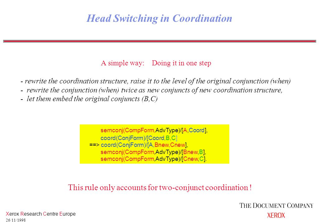 Xerox Research Centre Europe 26/11/1998 A simple way: Doing it in one step - rewrite the coordination structure, raise it to the level of the original conjunction (when) - rewrite the conjunction (when) twice as new conjuncts of new coordination structure, - let them embed the original conjuncts (B,C) Head Switching in Coordination semconj(CompForm,AdvType)/[A,Coord], coord(ConjForm)/[Coord,B,C] ==> coord(ConjForm)/[A,Bnew,Cnew], semconj(CompForm,AdvType)/[Bnew,B], semconj(CompForm,AdvType)/[Cnew,C].