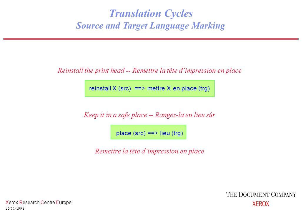 Xerox Research Centre Europe 26/11/1998 Reinstall the print head -- Remettre la tête d'impression en place reinstall X (src) ==> mettre X en place (trg) Keep it in a safe place -- Rangez-la en lieu sûr place (src) ==> lieu (trg) Remettre la tête d'impression en place Translation Cycles Source and Target Language Marking