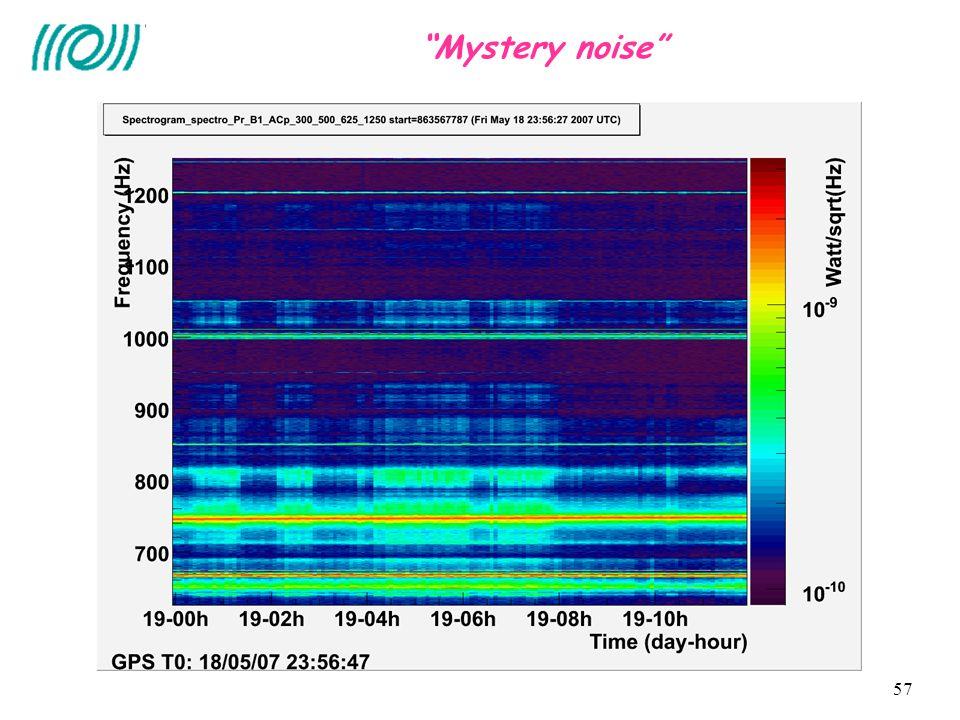57 Mystery noise