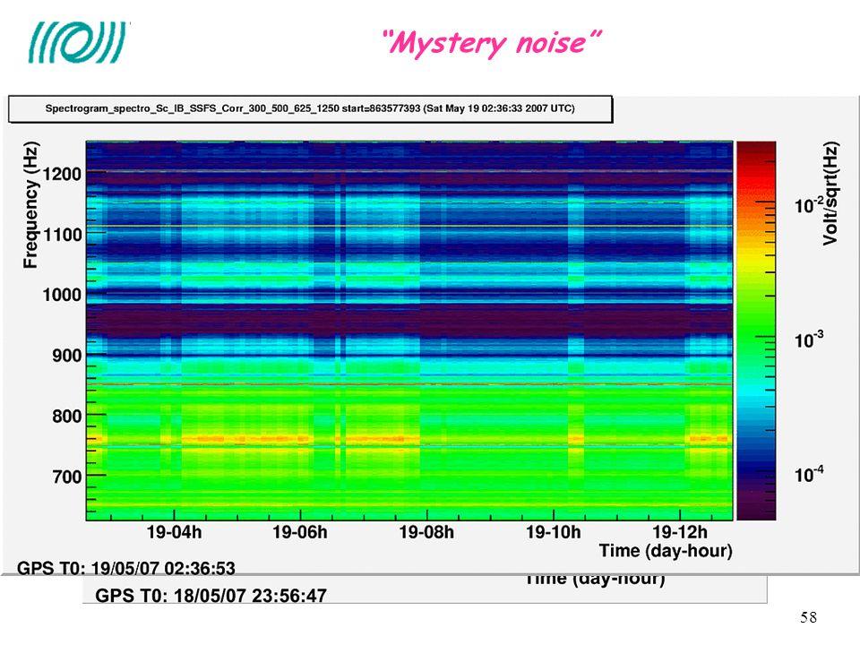 58 Mystery noise