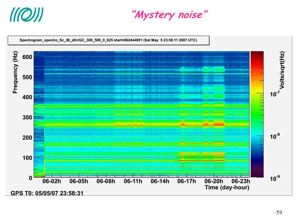59 Mystery noise