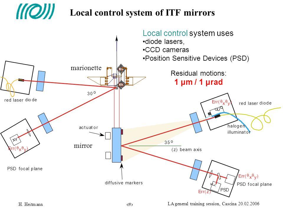 4 LA general training session, Cascina 20.02.2006 Local control system of ITF mirrors C C D 35 o ( z ) beama x i s d i f fu s i v ema r ke r s ha l o