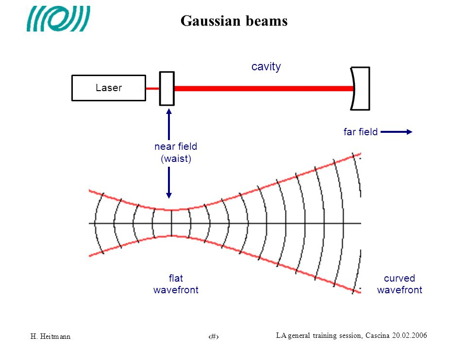 17 LA general training session, Cascina 20.02.2006 Basic alignment strategy Cavity alignment : angular motion of 5 mirrors to be controlled (DC – 4 Hz) Beam drifts : Input beam and Beam Splitter to control (DC- 0.01 Hz) Main interferometer :