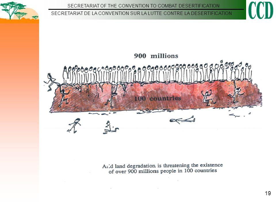 SECRETARIAT OF THE CONVENTION TO COMBAT DESERTIFICATION SECRETARIAT DE LA CONVENTION SUR LA LUTTE CONTRE LA DESERTIFICATION 19