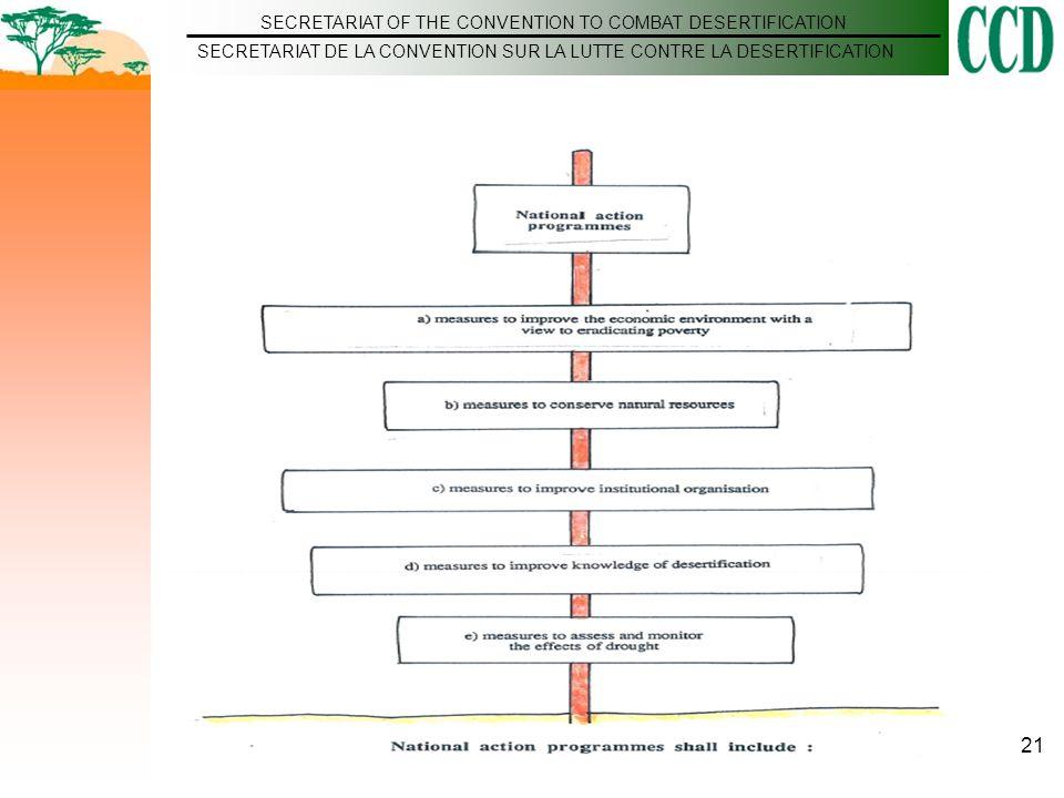 SECRETARIAT OF THE CONVENTION TO COMBAT DESERTIFICATION SECRETARIAT DE LA CONVENTION SUR LA LUTTE CONTRE LA DESERTIFICATION 21