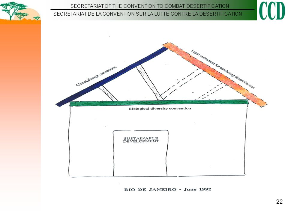 SECRETARIAT OF THE CONVENTION TO COMBAT DESERTIFICATION SECRETARIAT DE LA CONVENTION SUR LA LUTTE CONTRE LA DESERTIFICATION 22