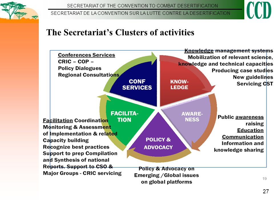 SECRETARIAT OF THE CONVENTION TO COMBAT DESERTIFICATION SECRETARIAT DE LA CONVENTION SUR LA LUTTE CONTRE LA DESERTIFICATION 27 The Secretariat's Clusters of activities