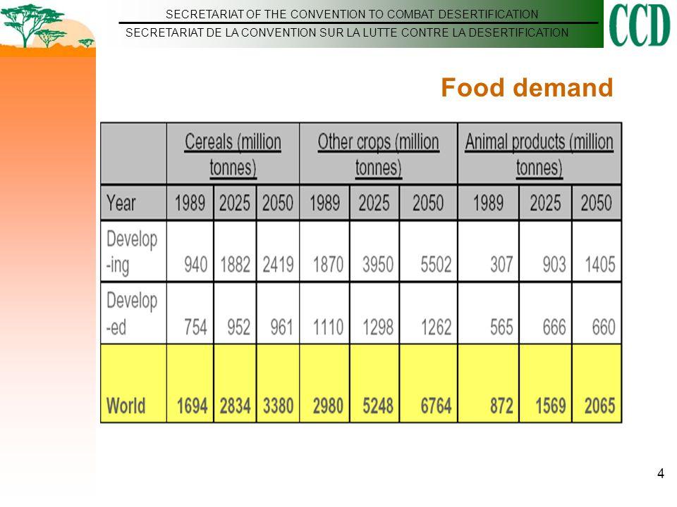 SECRETARIAT OF THE CONVENTION TO COMBAT DESERTIFICATION SECRETARIAT DE LA CONVENTION SUR LA LUTTE CONTRE LA DESERTIFICATION 4 Food demand