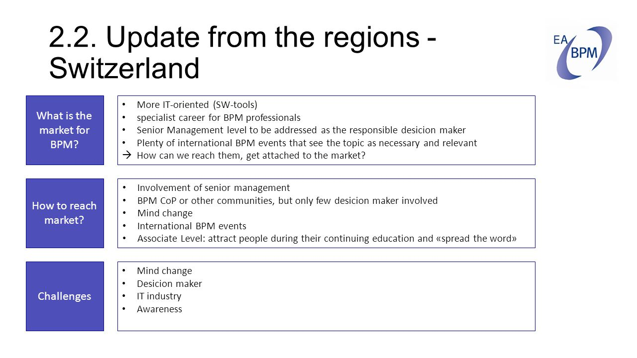 2.2. Update from the regions - Switzerland What is the market for BPM? More IT-oriented (SW-tools) specialist career for BPM professionals Senior Mana