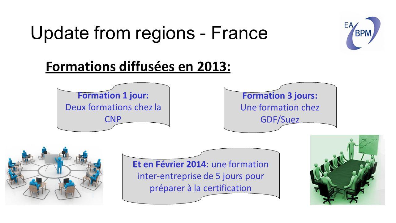 Update from regions - France Formations diffusées en 2013: Formation 1 jour: Deux formations chez la CNP Formation 3 jours: Une formation chez GDF/Suez Et en Février 2014: une formation inter-entreprise de 5 jours pour préparer à la certification