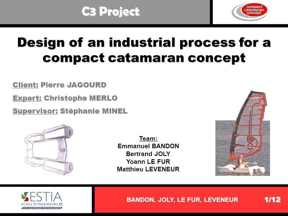 Design of an industrial process for a compact catamaran concept BANDON, JOLY, LE FUR, LEVENEUR Client: Pierre JAGOURD Expert: Christophe MERLO Supervi