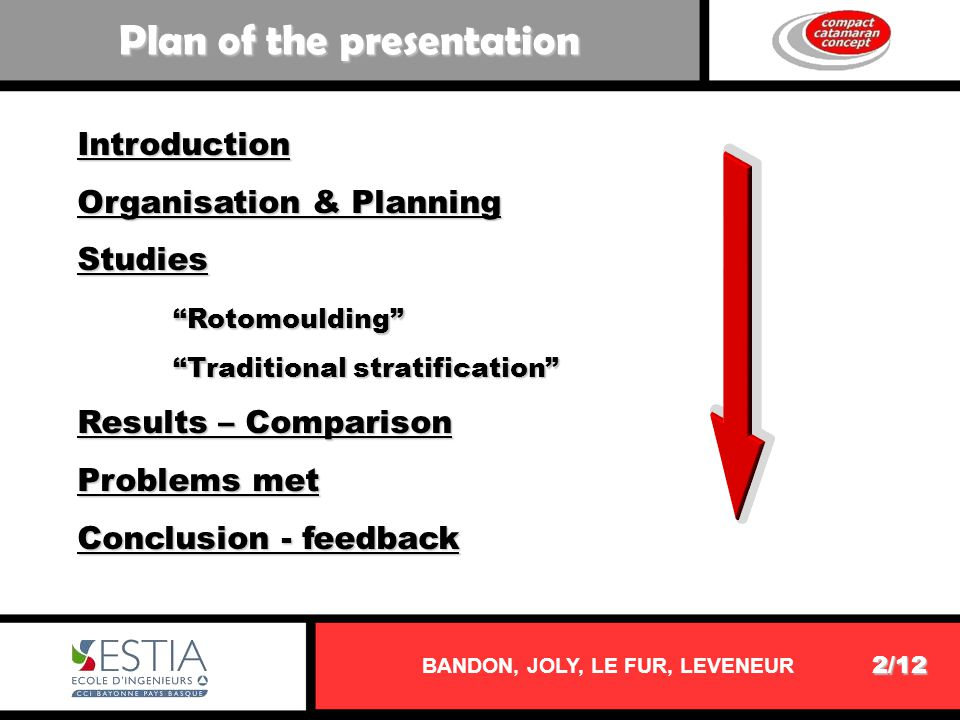 2/12 Introduction Organisation & Planning Studies Rotomoulding Traditional stratification Results – Comparison Problems met Conclusion - feedback Plan of the presentation BANDON, JOLY, LE FUR, LEVENEUR