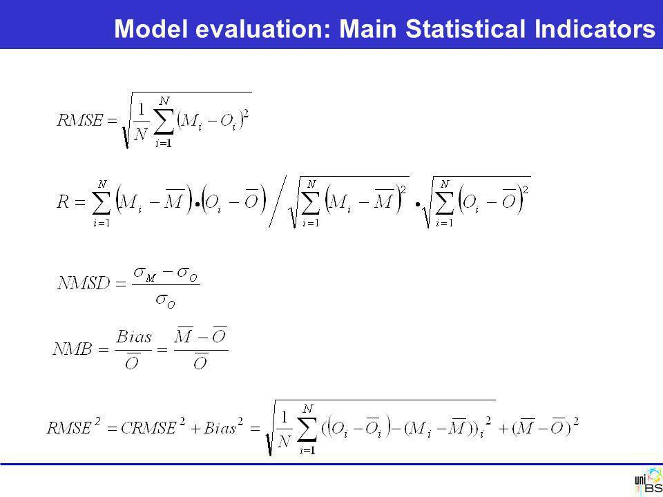 Model evaluation: Main Statistical Indicators