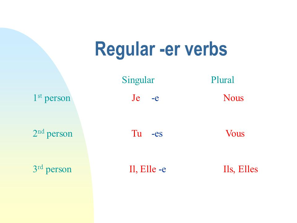 Regular -er verbs SingularPlural 1 st person Je-e Nous 2 nd person Tu-es Vous 3 rd person Il, Elle -e Ils, Elles
