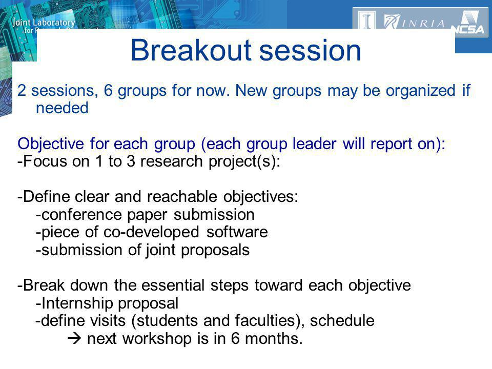 Breakout session 2 sessions, 6 groups for now.
