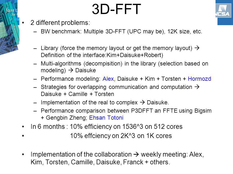 3D-FFT 2 different problems: –BW benchmark: Multiple 3D-FFT (UPC may be), 12K size, etc.