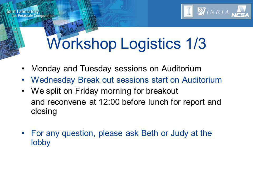 Workshop Logistics 1/3 Monday and Tuesday sessions on Auditorium Wednesday Break out sessions start on Auditorium We split on Friday morning for breakout and reconvene at 12:00 before lunch for report and closing For any question, please ask Beth or Judy at the lobby