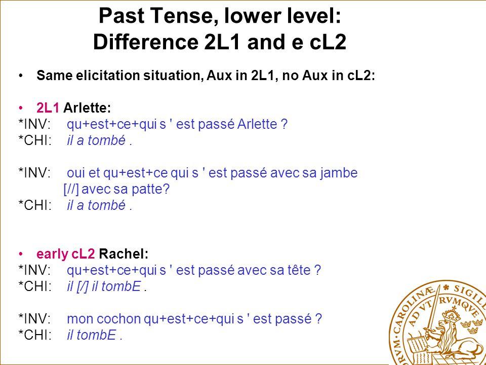Past Tense, lower level: Difference 2L1 and e cL2 Same elicitation situation, Aux in 2L1, no Aux in cL2: 2L1 Arlette: *INV:qu+est+ce+qui s est passé Arlette .