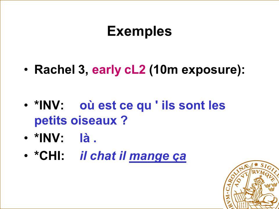 Exemples Rachel 3, early cL2 (10m exposure): *INV:où est ce qu ils sont les petits oiseaux .