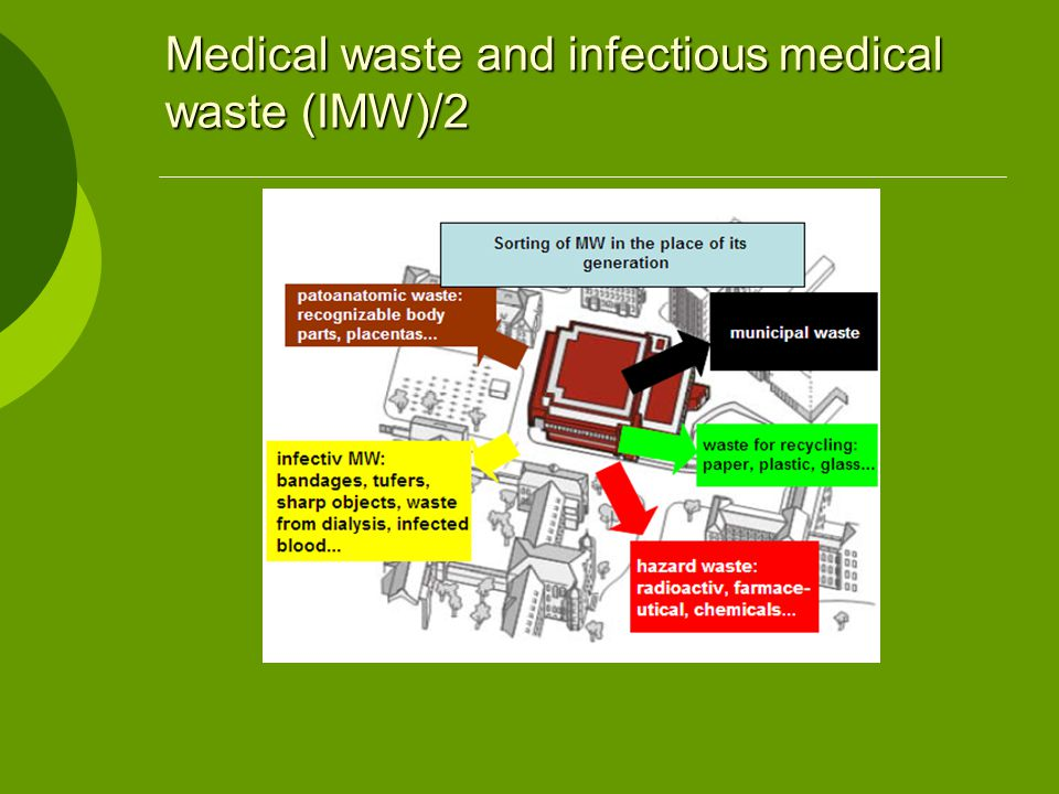 Steps in the process of IMW treatment  Separation of waste in the place of generation;  Transportation of the waste to treatment facility;  Measurment of obtained waste;  Treatment of the IMW in autoclaves;  Sterilized IMW is fragmented;  After fragmentation, infectiv medical waste (IMW) is ready to be disposed;  Sterilized and fragmented IMW is desoposed in to conventional containers for comunal waste and then transported to a landfill;  Once closed bages and containers do not have to be open throughout the whole treatment proces.