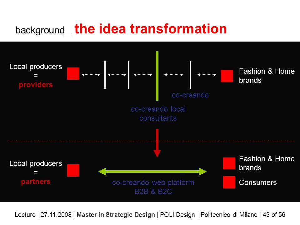 background_ the idea transformation Lecture | 27.11.2008 | Master in Strategic Design | POLI Design | Politecnico di Milano | 43 of 56 Local producers = providers Local producers = partners Fashion & Home brands Fashion & Home brands Consumersco-creando web platform B2B & B2C co-creando co-creando local consultants