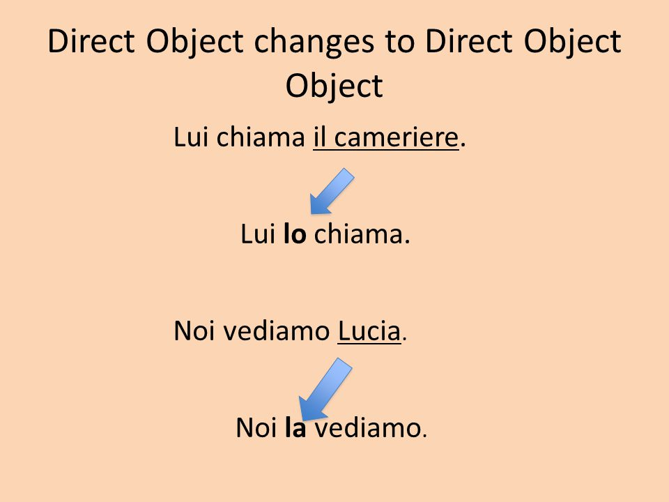 Direct Object changes to Direct Object Object Lui chiama il cameriere.