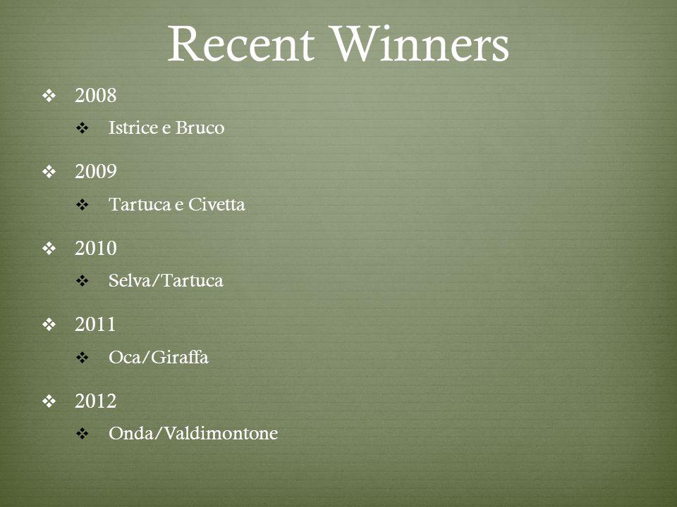 Recent Winners  2008  Istrice e Bruco  2009  Tartuca e Civetta  2010  Selva/Tartuca  2011  Oca/Giraffa  2012  Onda/Valdimontone