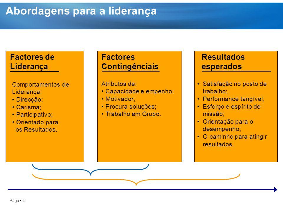Page  25 Orgânica de gestão numa Organização Níveis de Gestão numa Organização Intermédia Gestão Topo Gestão de Operacional Gestão
