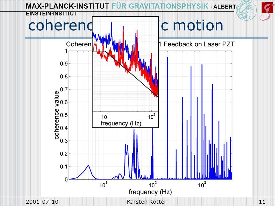 MAX-PLANCK-INSTITUT FÜR GRAVITATIONSPHYSIK - ALBERT- EINSTEIN-INSTITUT 2001-07-10Karsten Kötter12 transient - magnetic field